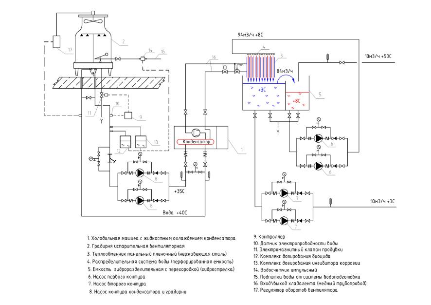 Инструкция по эксплуатации emicon
