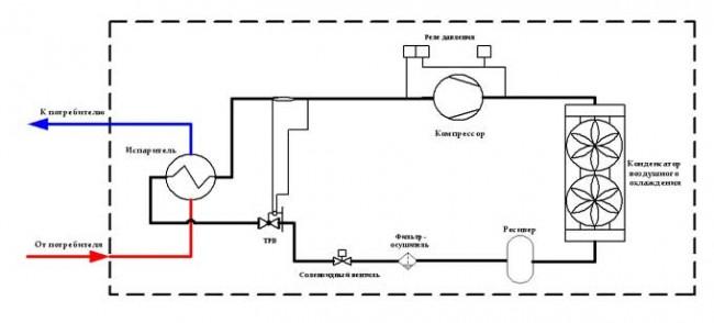 компрессор спиральный и